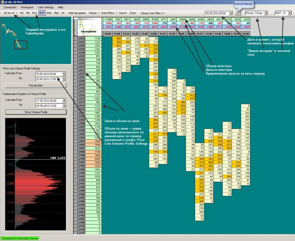 Нажмите на изображение для увеличения Название: clusterdelta_desc.jpg Просмотров: 41 Размер:126.9 Кб ID:52485