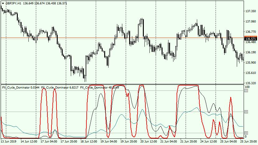 Форекс работа форум игра на фондовой бирже отзывы и комментарии