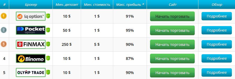 iq-option-rewiev.png