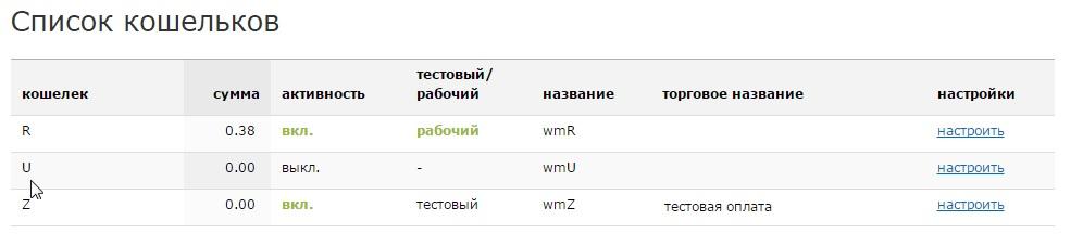 Нажмите на изображение для увеличения Название: wm-forum.jpg Просмотров: 255 Размер:39.9 Кб ID:275346