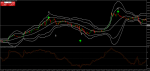 ultimate-arrow-with-two-bollinger-bands.png