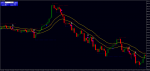 support-and-resistance-breakout (1).png