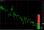 USDCHFM5.png