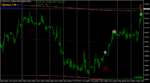 usdchf-h1-maxi-services-ltd.png
