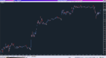 LH Deviation AA Low High_06-12-2019_GBPUSD.png
