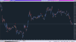 LH Deviation AA Low High_06-12-2019_EURJPY.png