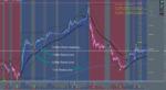 5min chart v1.png