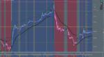 5min chart v2.png