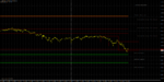 USDCHFM1.png