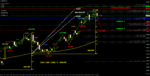 pips per candle counter indicator swiecaHLCO.png