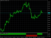 usdjpy-h2-metaquotes-software-corp.png