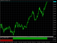 usdjpy-h8-metaquotes-software-corp.png