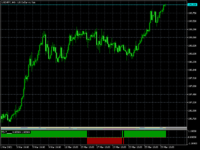 usdjpy-h3-metaquotes-software-corp.png