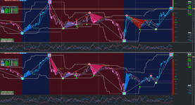 XARD 15m Trading Made Easy.png