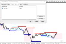2021-07-21_14-33_Custom Indicator.png